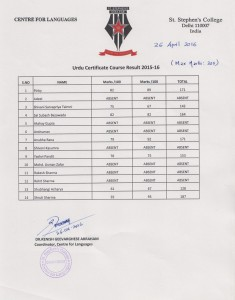 CFL-Urdu-Result-2015-16